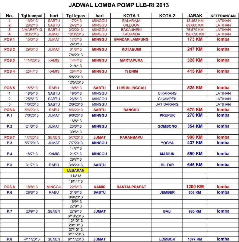 Jadwal Latihan/ Lomba LLB RI Arah Timur & Barat 2013