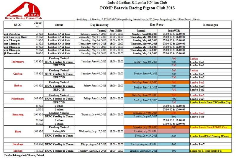 Jadwal Latihan & Lomba BRPC/ KANNAS 2013